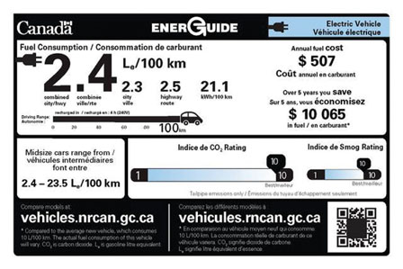 (图文)加拿大新车半数没贴耗油率标签