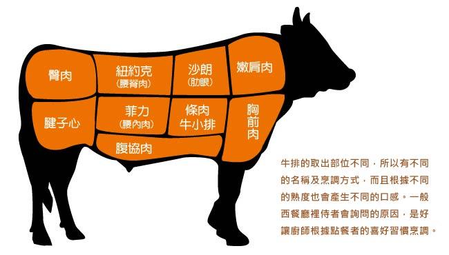 (图文)吃牛肉有5大忌   吃错恐致癌