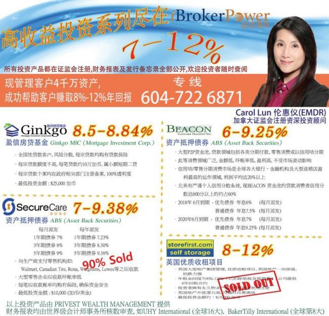 Carol Lun 伦惠仪高收益投资系列特别讲座