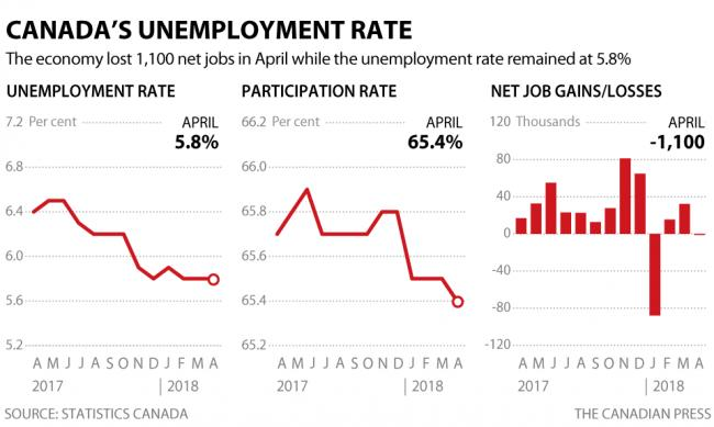 cp-unemployment-apr.png