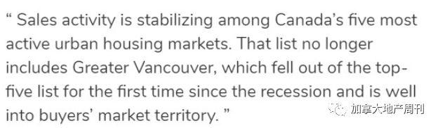 惨! 全国房市已回暖 大温仍深陷泥沼 CREA:大萧条 彻底进入买家市场!