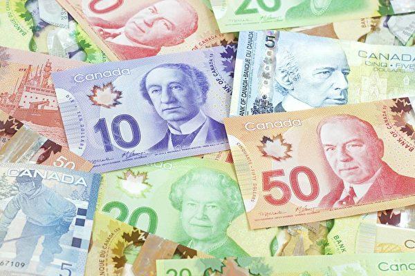 美国三连降 加拿大央行仍不降息 加元短线大跌