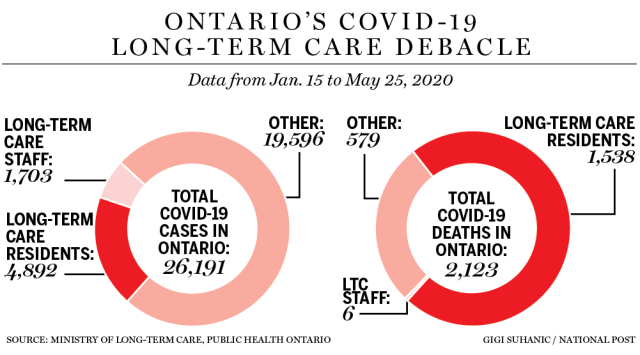 ontario-long-term-care-1.png