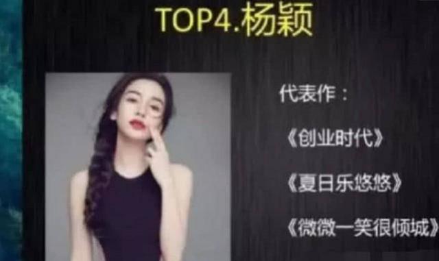 外国人评中国演技最烂女演员 Baby仅第4