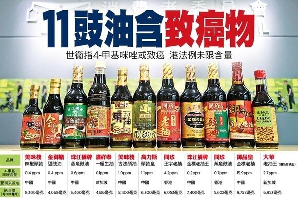 李锦记中招,黑心调料卖了多年 加超市酱油含致癌物!