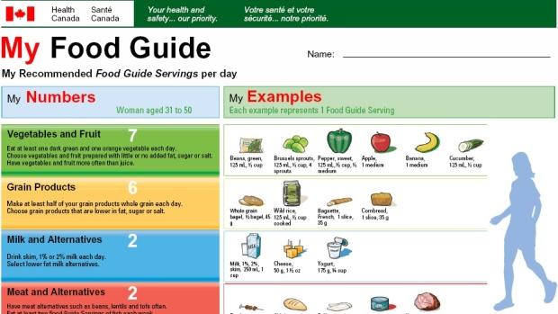 canada-s-food-guide.jpg