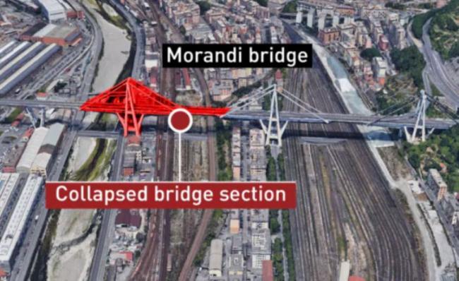 """意大利大桥坍塌29死 优发国际学生惊险 """"捡""""回一条命"""