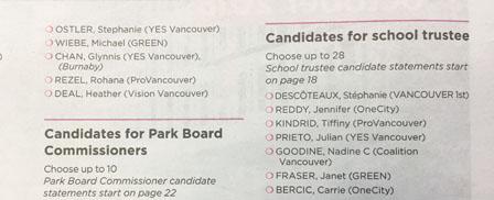 温哥华市选指南多处错漏 更正又错须重印