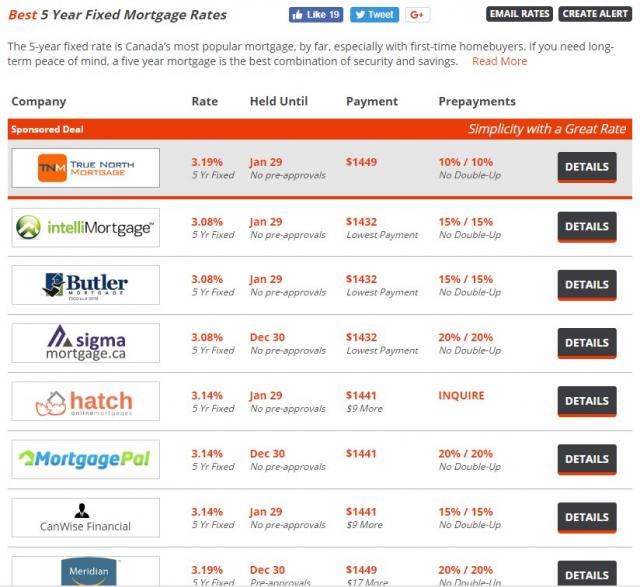 利率升升升 现在房贷按揭最好的选择是它