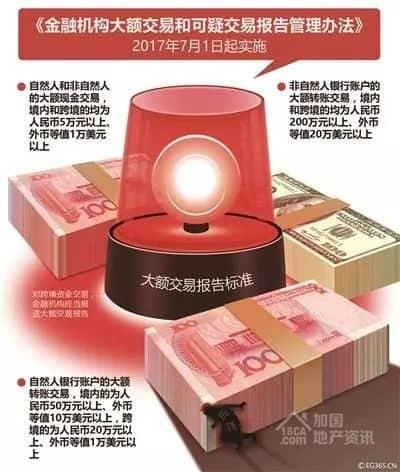 连4万加币都汇不出来了!?12月1日起,中国央行盯上了这些操作! | 18ca.com 加国地产资讯 -第8张