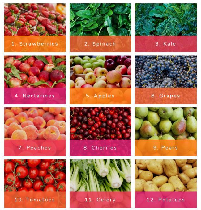 最脏的12种蔬果 榜首的竟是它