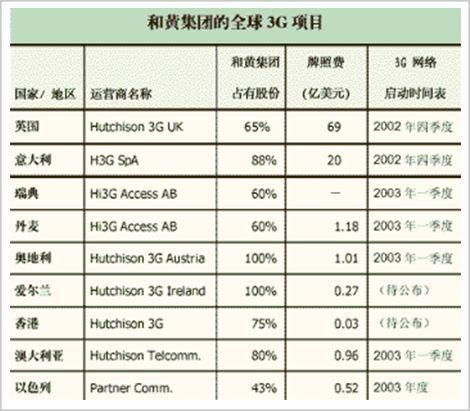 lijiacheng_3G.jpg