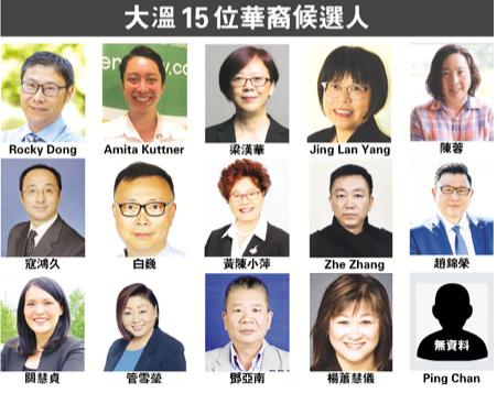 超40名华裔今日战大选 披甲人数破上届